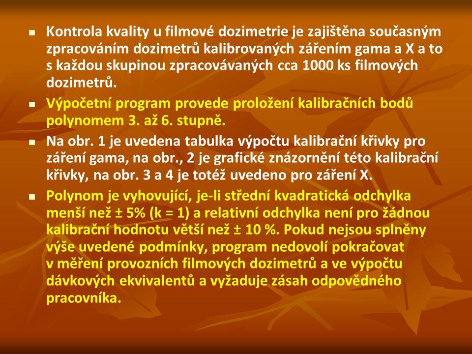 Kontrola kvality u filmové dozimetrie je zajištěna současným zpracováním dozimetrů kalibrovaných zářením gama a X a to s každou skupinou zpracovávaných cca 1000 ks filmových dozimetrů.