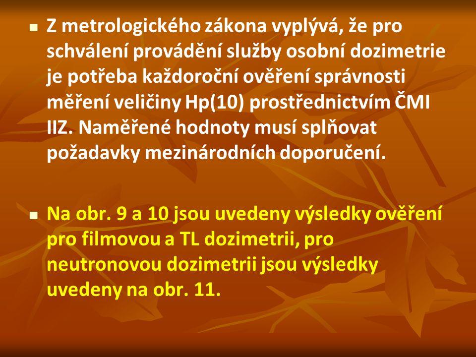 Z metrologického zákona vyplývá, že pro schválení provádění služby osobní dozimetrie je potřeba každoroční ověření správnosti měření veličiny Hp(10) prostřednictvím ČMI IIZ. Naměřené hodnoty musí splňovat požadavky mezinárodních doporučení.