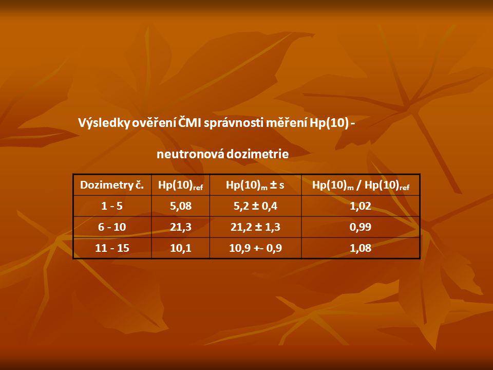 Výsledky ověření ČMI správnosti měření Hp(10) - neutronová dozimetrie