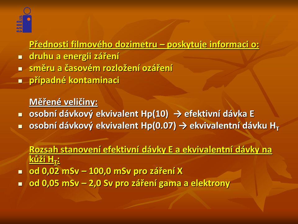 směru a časovém rozložení ozáření případné kontaminaci