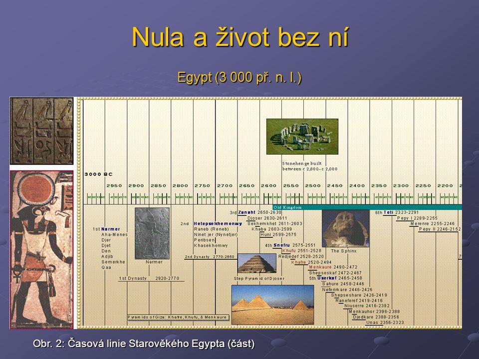 Nula a život bez ní Egypt (3 000 př. n. l.)