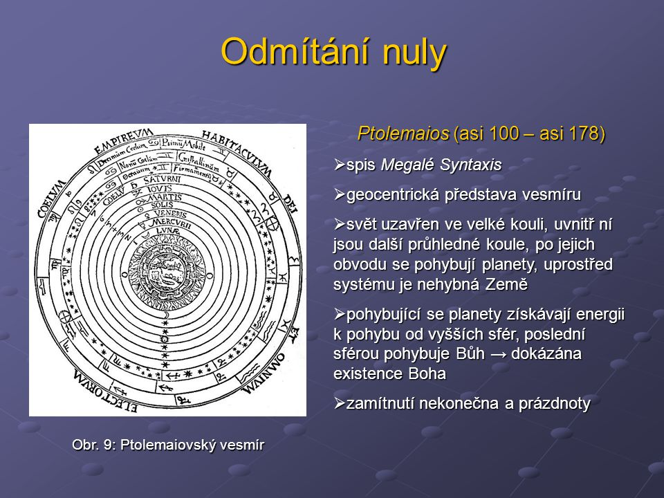 Odmítání nuly Ptolemaios (asi 100 – asi 178) spis Megalé Syntaxis