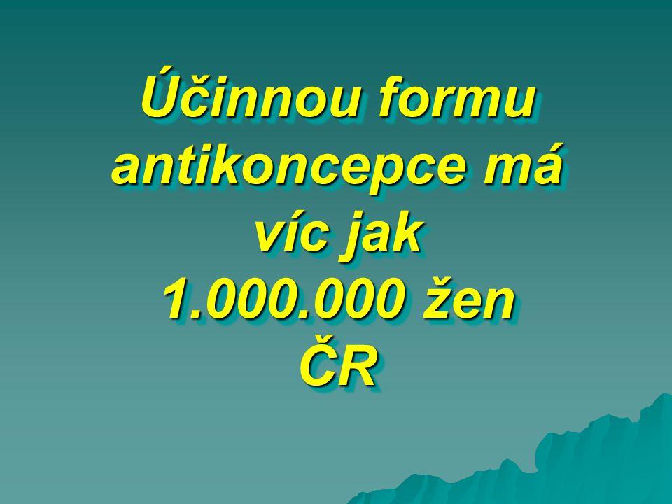 Účinnou formu antikoncepce má víc jak 1.000.000 žen ČR