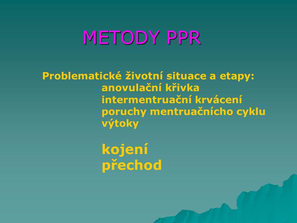 přechod METODY PPR Problematické životní situace a etapy: