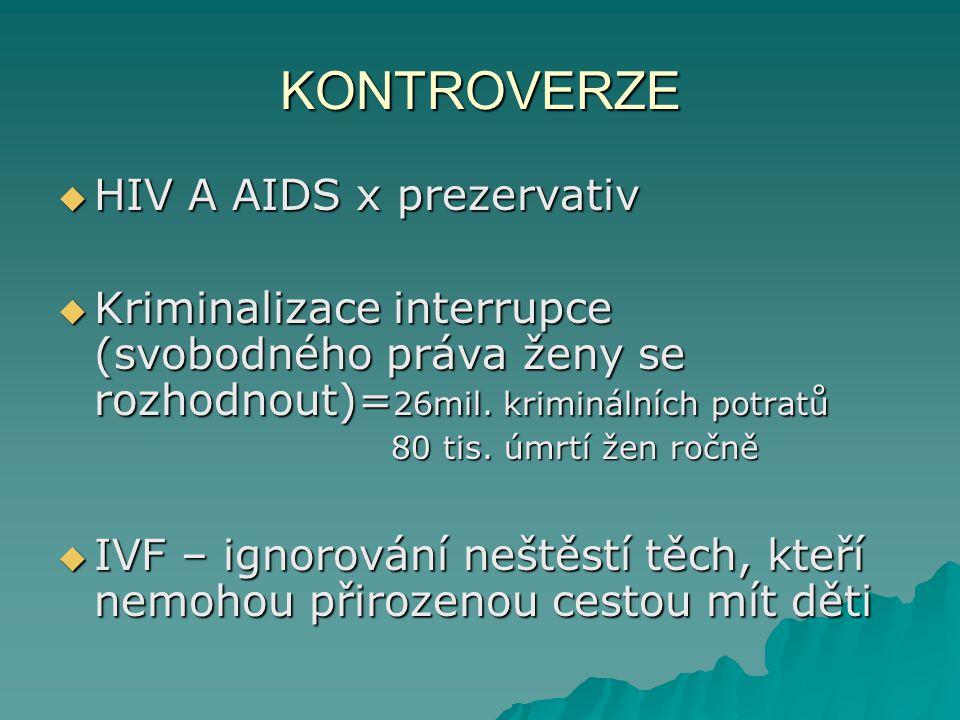 KONTROVERZE HIV A AIDS x prezervativ