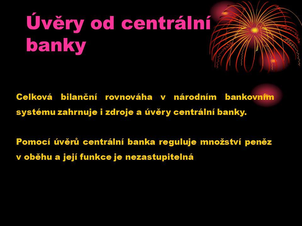 Úvěry od centrální banky