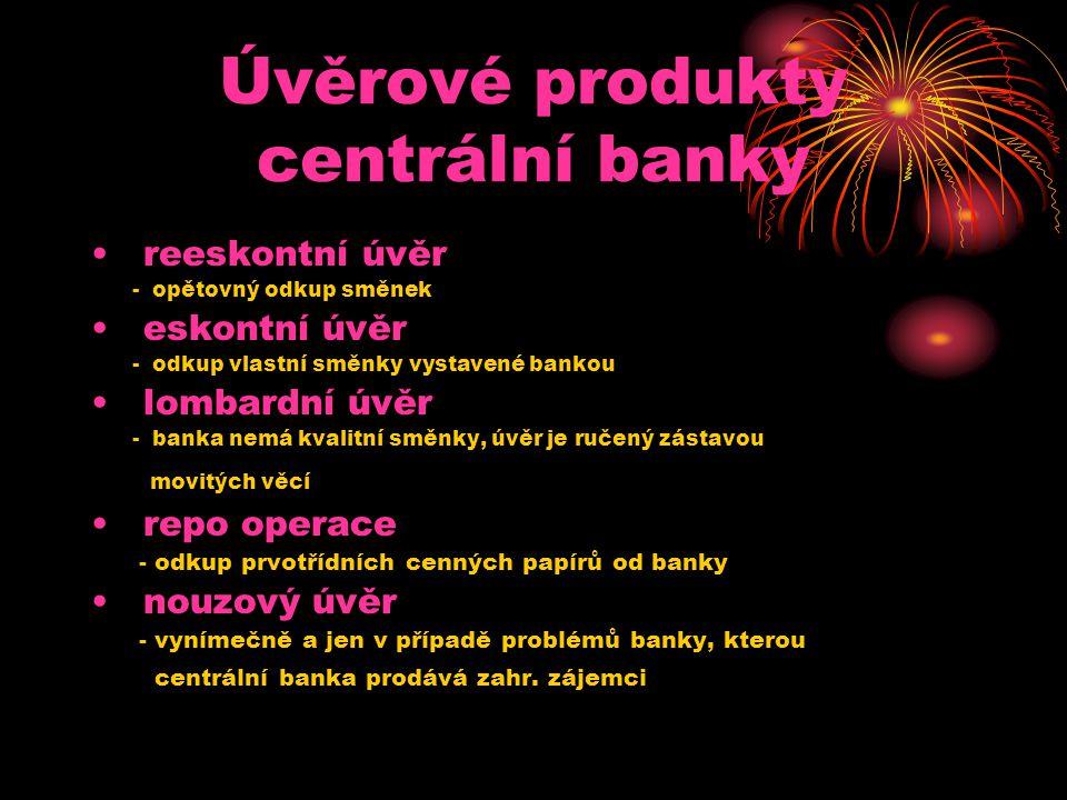Úvěrové produkty centrální banky