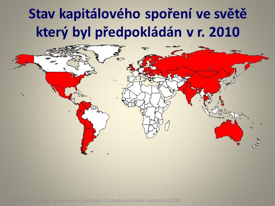 Stav kapitálového spoření ve světě který byl předpokládán v r. 2010