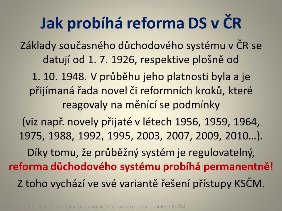 Jak probíhá reforma DS v ČR