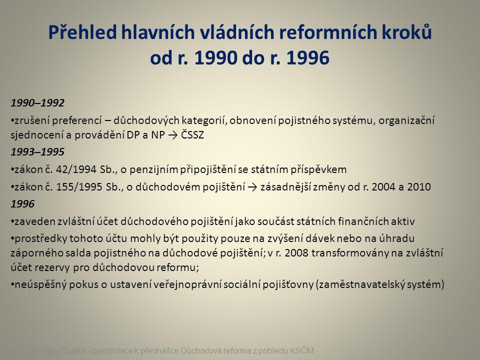 Přehled hlavních vládních reformních kroků od r. 1990 do r. 1996