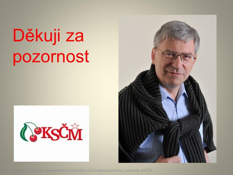 Děkuji za pozornost RSDr. Miroslav Opálka - prezentace k přednášce Důchodová reforma z pohledu KSČM