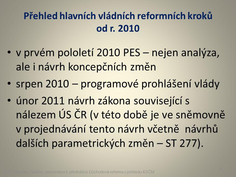 Přehled hlavních vládních reformních kroků od r. 2010