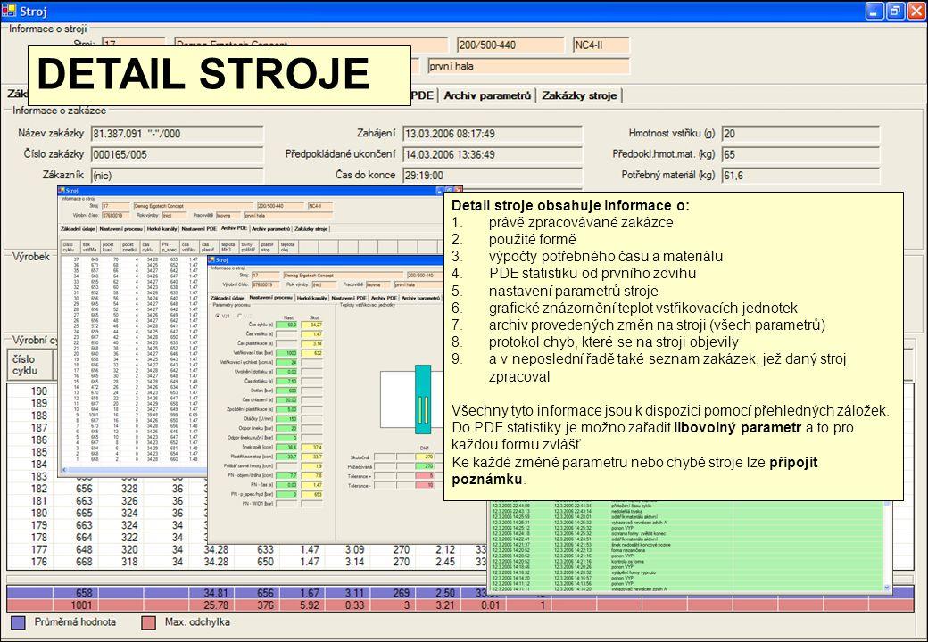 DETAIL STROJE Detail stroje obsahuje informace o: