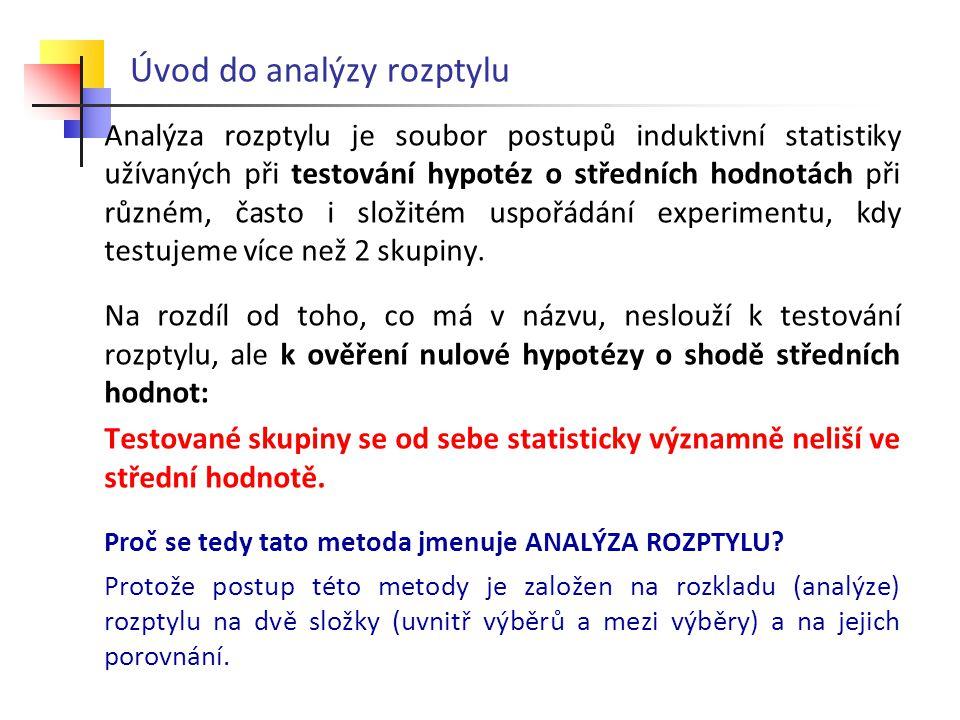 Úvod do analýzy rozptylu