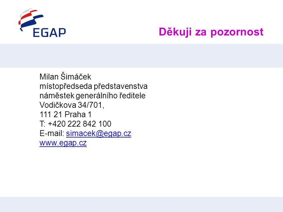 Děkuji za pozornost Milan Šimáček místopředseda představenstva