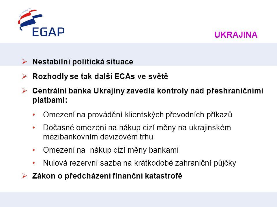 UKRAJINA Nestabilní politická situace