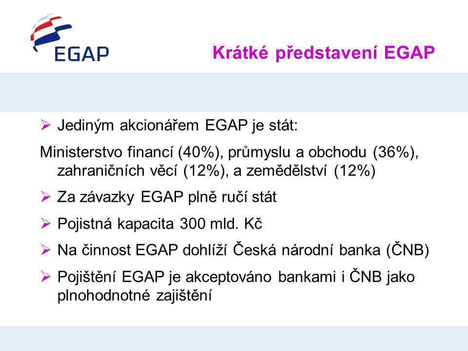 Krátké představení EGAP