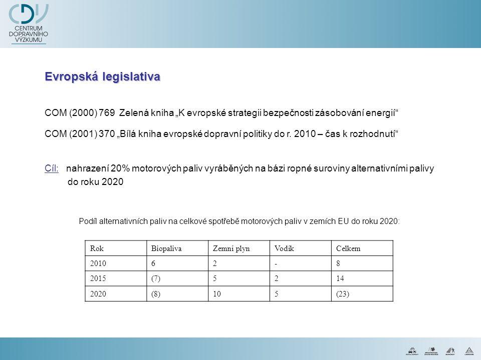 """Evropská legislativa COM (2000) 769 Zelená kniha """"K evropské strategii bezpečnosti zásobování energií"""