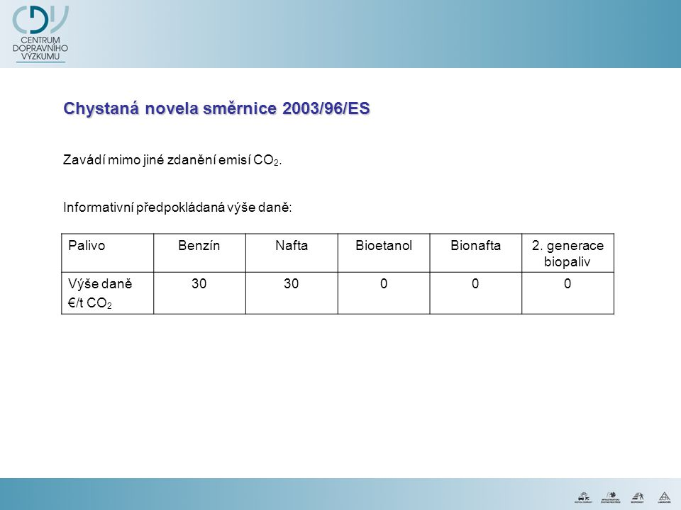 Chystaná novela směrnice 2003/96/ES