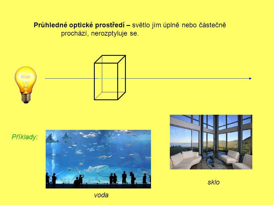 Průhledné optické prostředí – světlo jím úplně nebo částečně