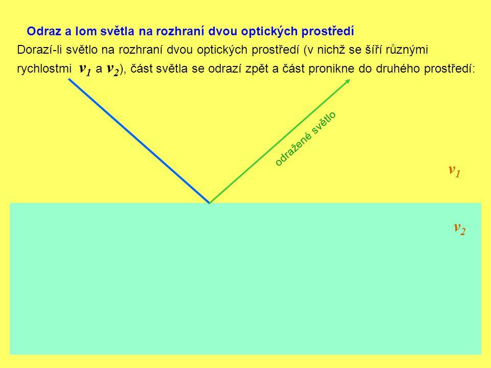 v1 v2 Odraz a lom světla na rozhraní dvou optických prostředí