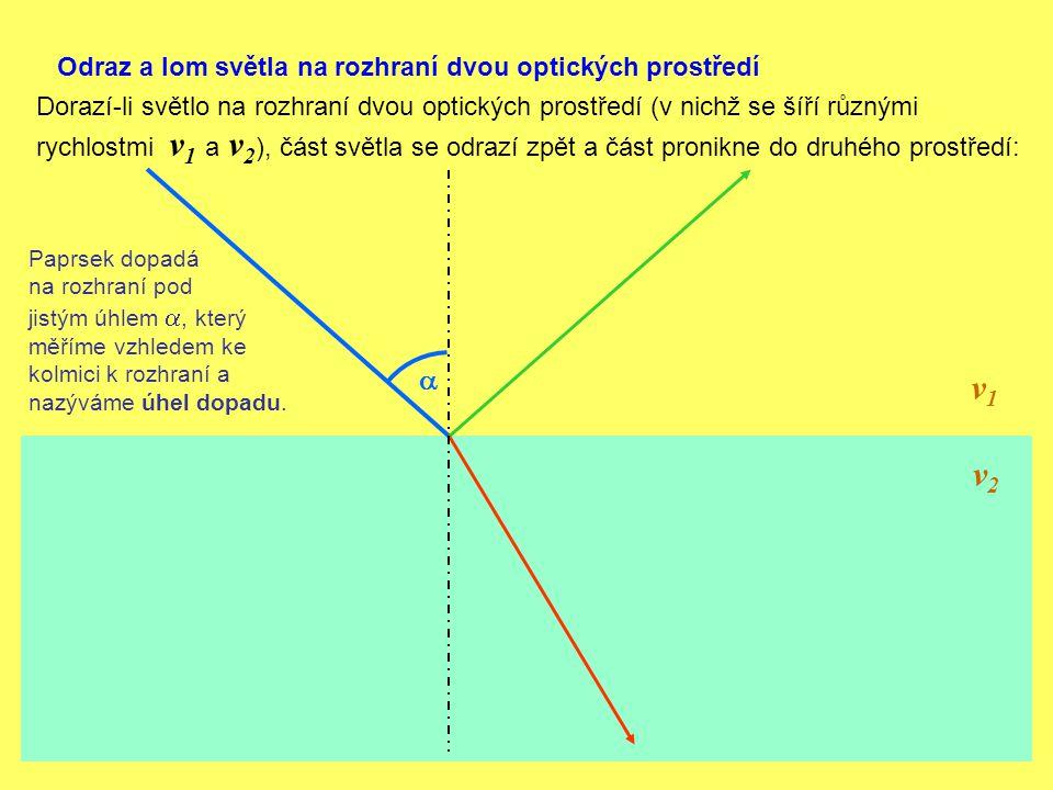 v1 v2 a Odraz a lom světla na rozhraní dvou optických prostředí