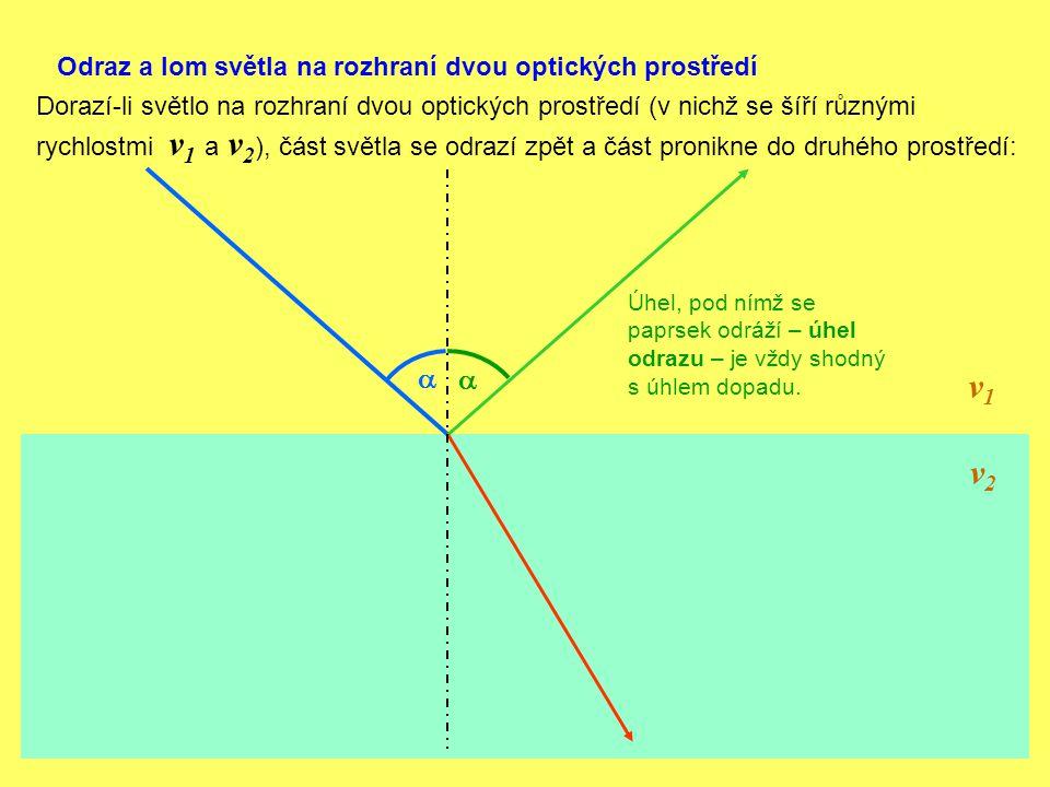 v1 v2 a a Odraz a lom světla na rozhraní dvou optických prostředí