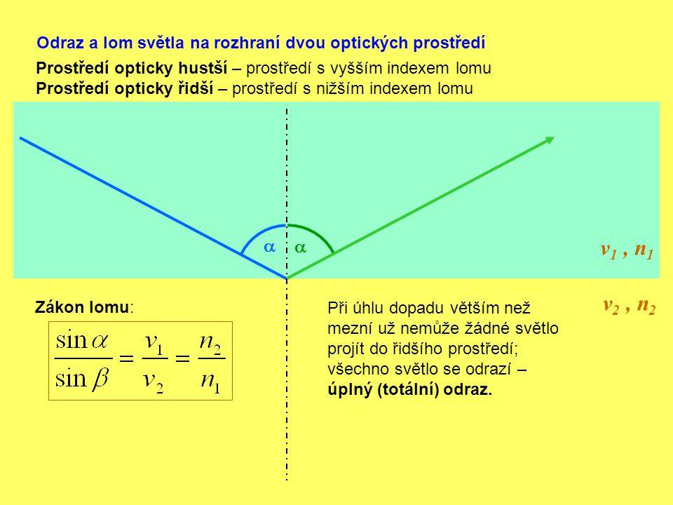 Odraz a lom světla na rozhraní dvou optických prostředí