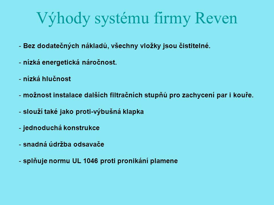 Výhody systému firmy Reven