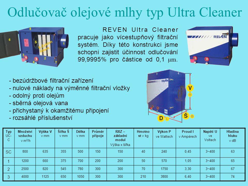 Odlučovač olejové mlhy typ Ultra Cleaner