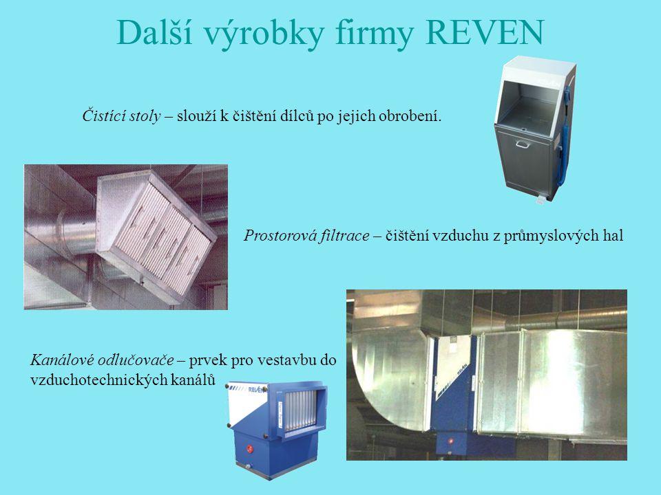 Další výrobky firmy REVEN
