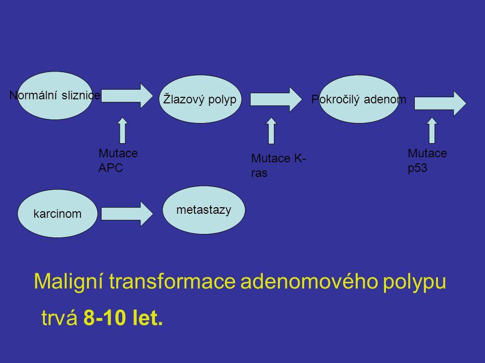 Maligní transformace adenomového polypu