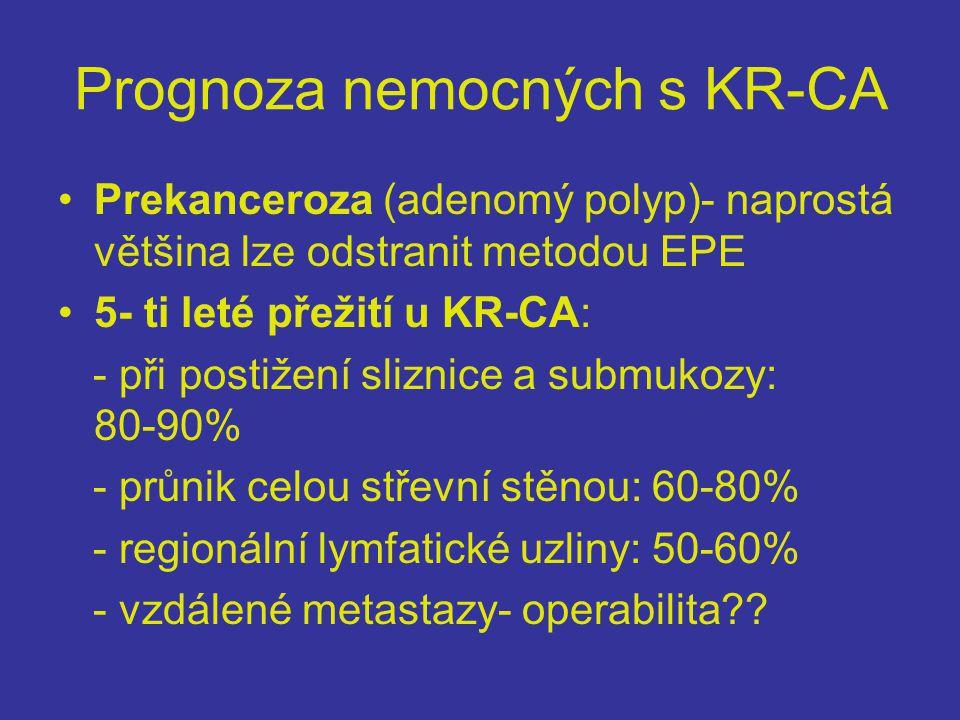 Prognoza nemocných s KR-CA
