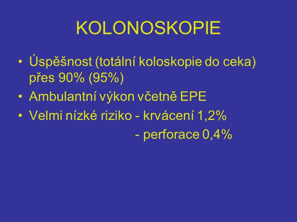 KOLONOSKOPIE Úspěšnost (totální koloskopie do ceka) přes 90% (95%)