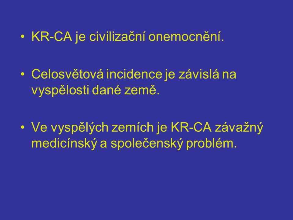 KR-CA je civilizační onemocnění.