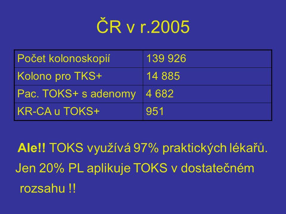 ČR v r.2005 Ale!! TOKS využívá 97% praktických lékařů.
