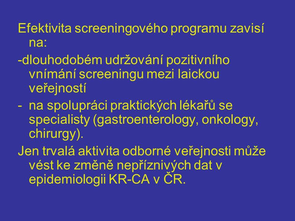 Efektivita screeningového programu zavisí na: