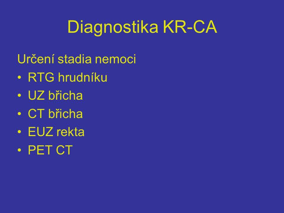 Diagnostika KR-CA Určení stadia nemoci RTG hrudníku UZ břicha