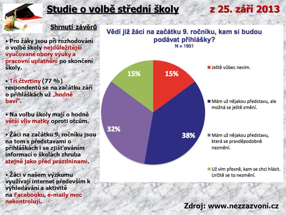 Studie o volbě střední školy z 25. září 2013