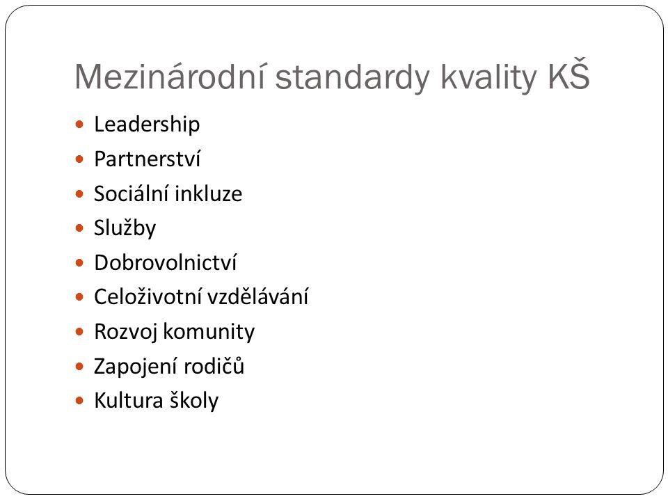 Mezinárodní standardy kvality KŠ