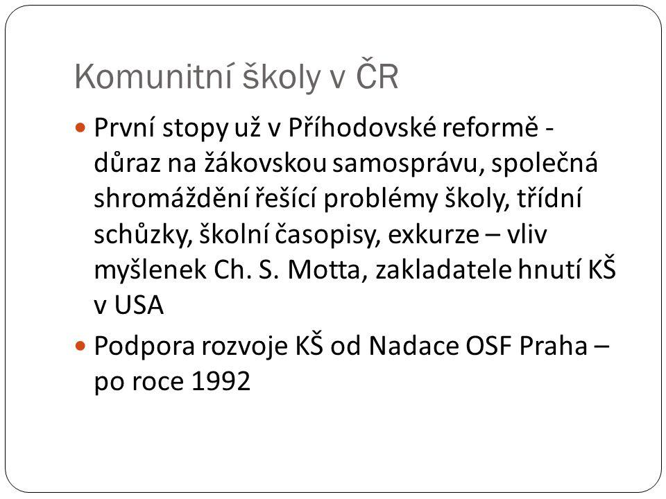 Komunitní školy v ČR