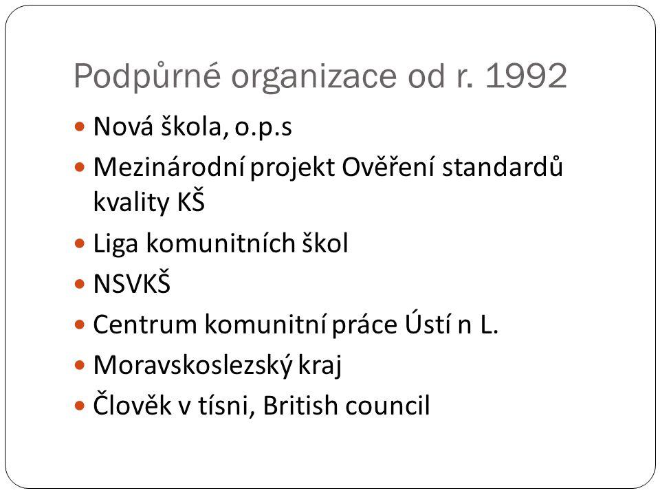 Podpůrné organizace od r. 1992