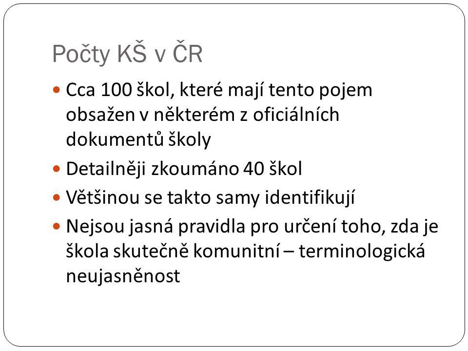Počty KŠ v ČR Cca 100 škol, které mají tento pojem obsažen v některém z oficiálních dokumentů školy.