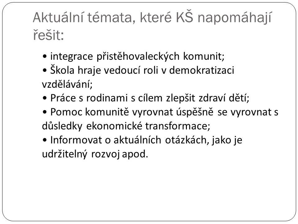 Aktuální témata, které KŠ napomáhají řešit: