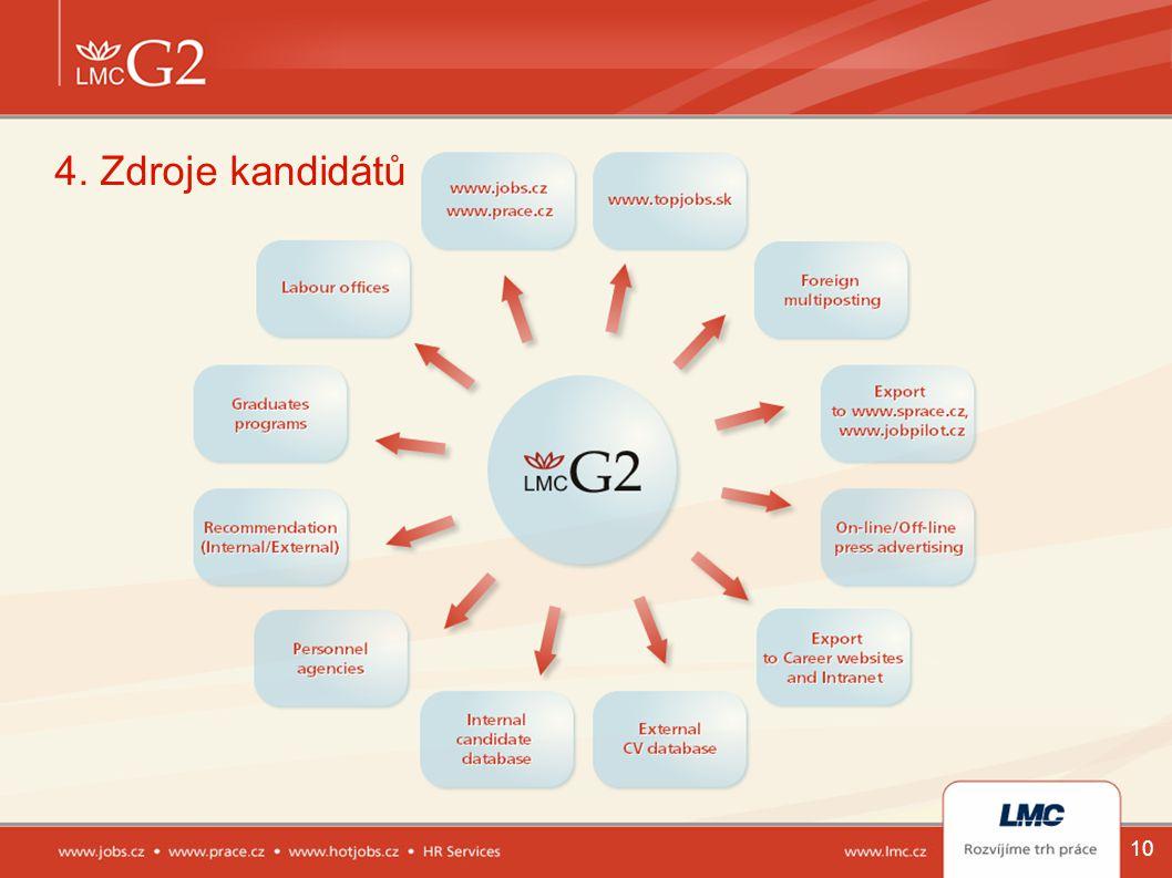 4. Zdroje kandidátů