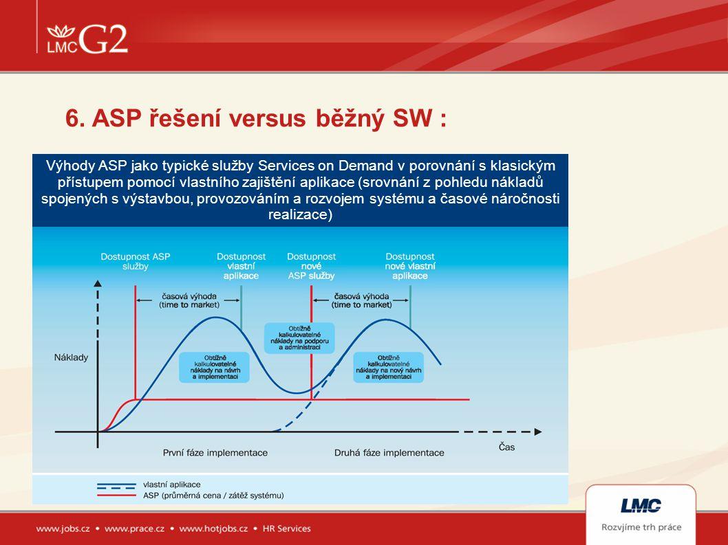 6. ASP řešení versus běžný SW :
