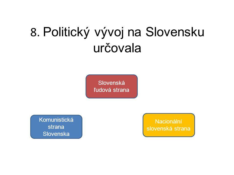 8. Politický vývoj na Slovensku určovala