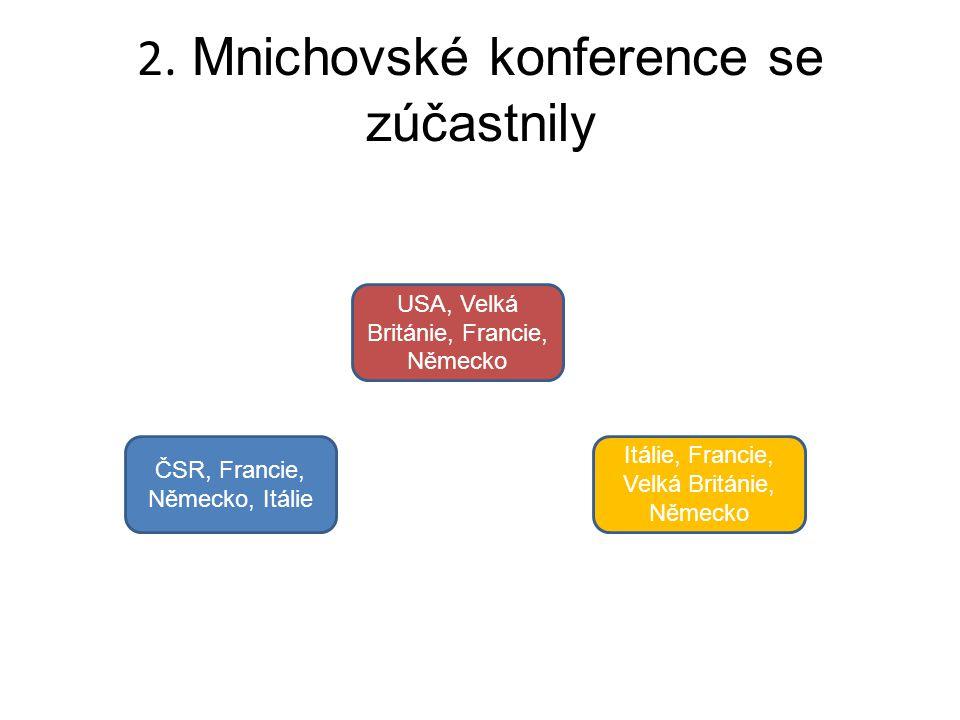 2. Mnichovské konference se zúčastnily