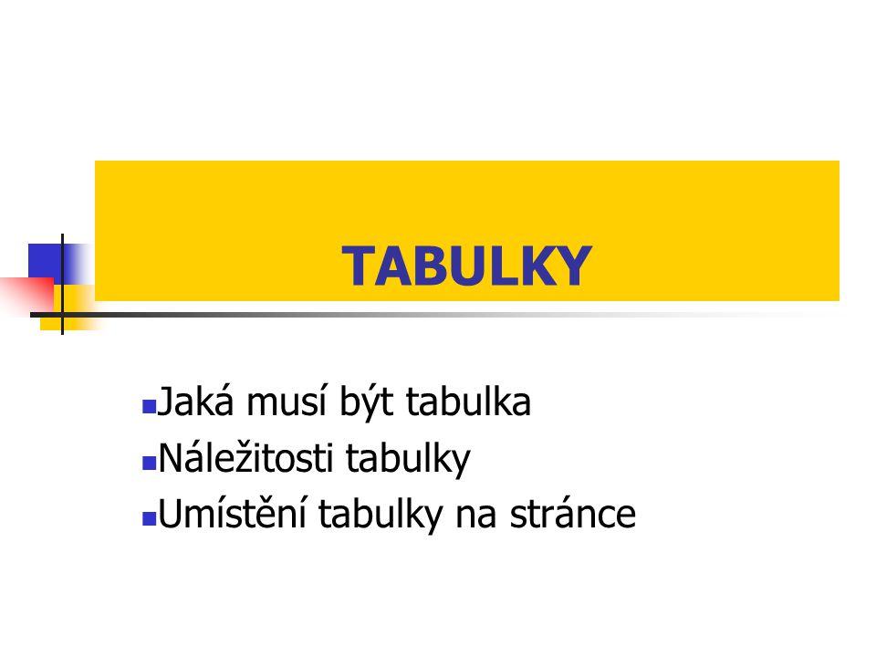 Jaká musí být tabulka Náležitosti tabulky Umístění tabulky na stránce