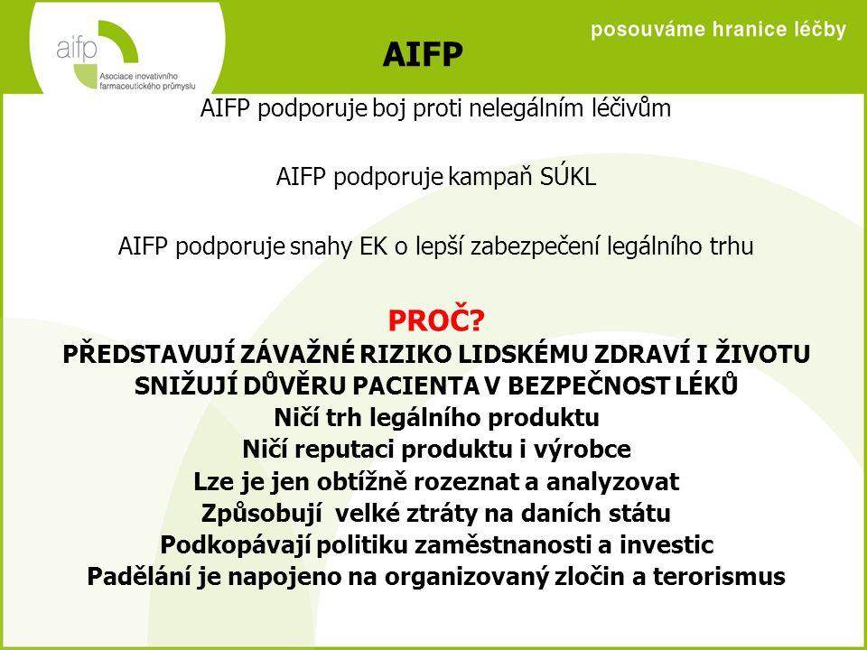 AIFP PROČ AIFP podporuje boj proti nelegálním léčivům